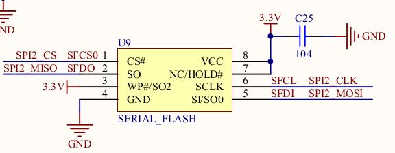 stm32使用SPI接口读写W25Q64BV(spi flash) – Blog of Embbnux